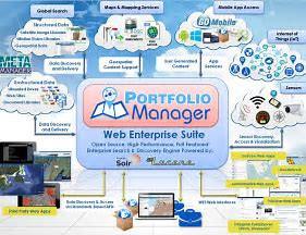 oortfolio-managers-offered-big-0